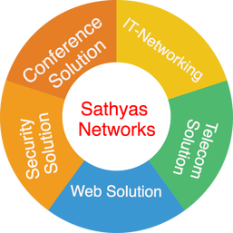 Sathyas Networks